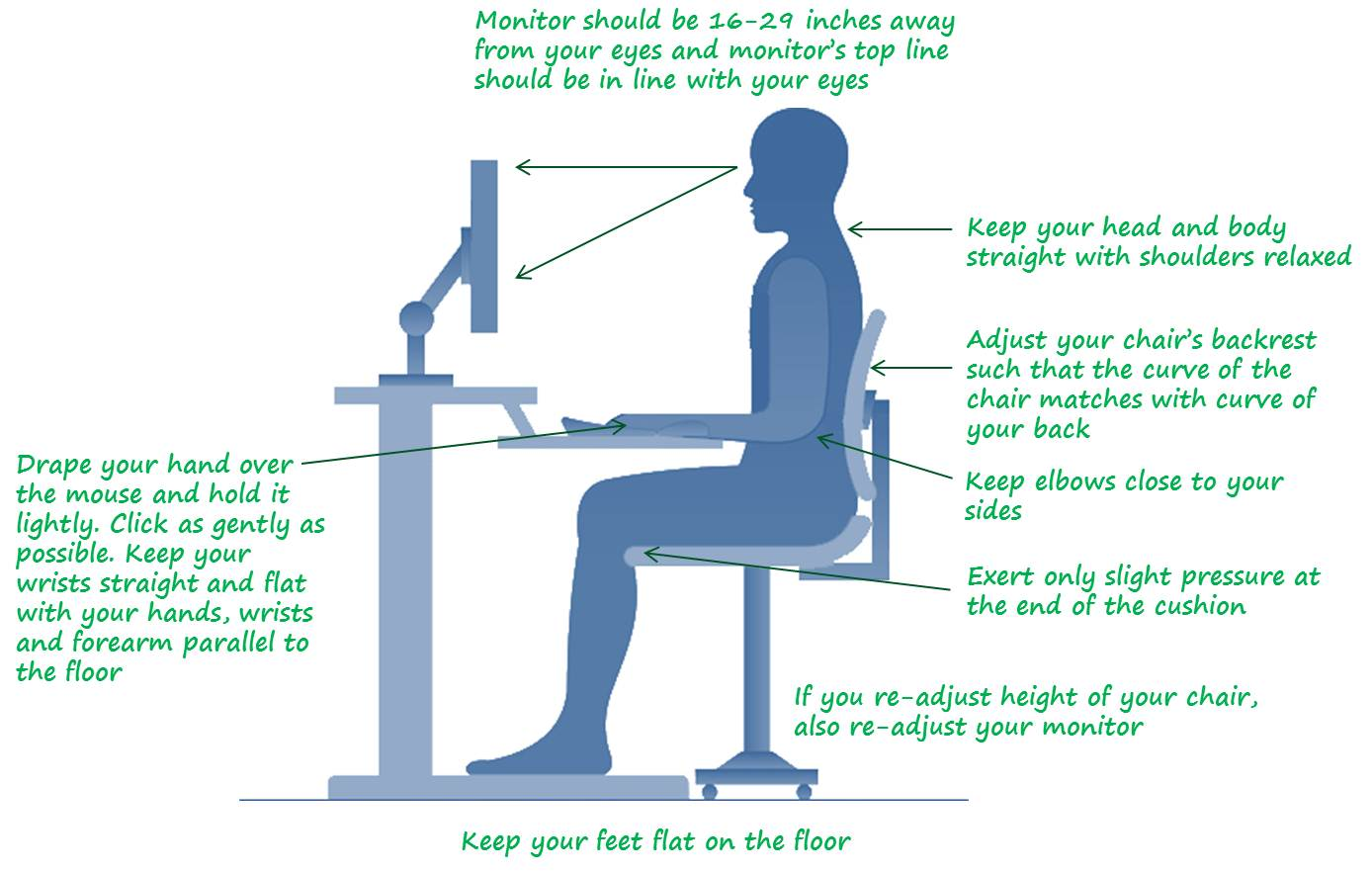 Ergonomics in the Workplace mercial Design Control Inc